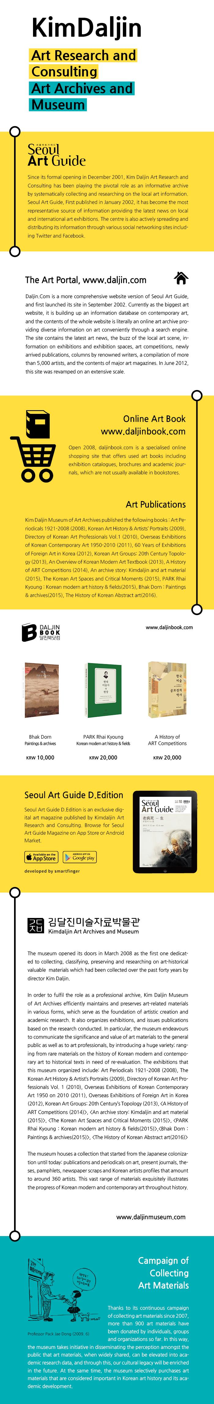 서울아트가이드 영문소개
